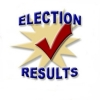 IBEW Local 1928 Election Results